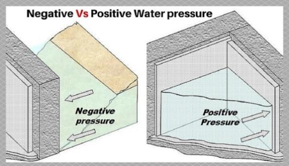 عایق دوجزئی الاستومری و سطوح تحت فشار مثبت و منفی آب